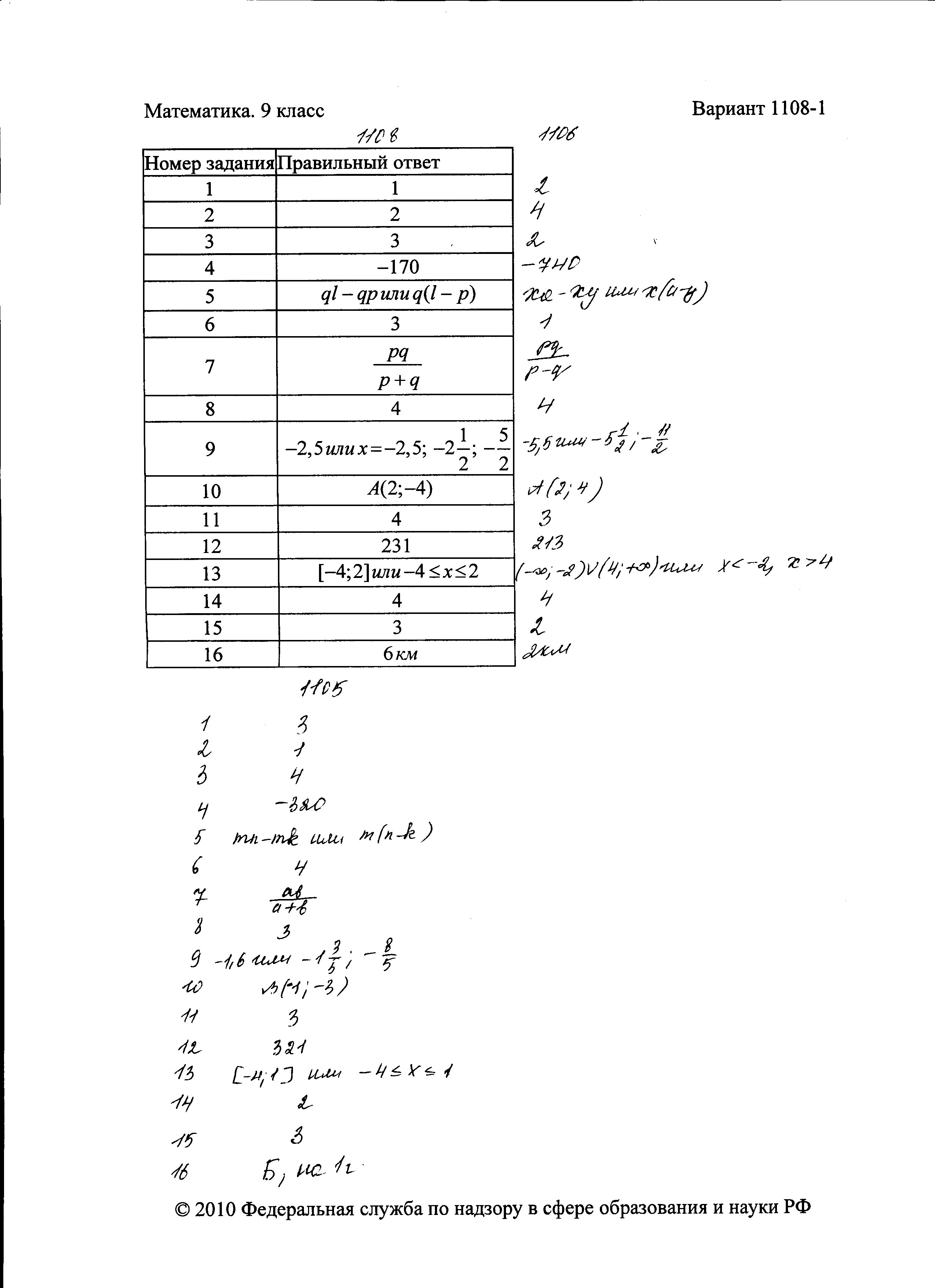 Решебник огэ по математике 2017 alexlarin